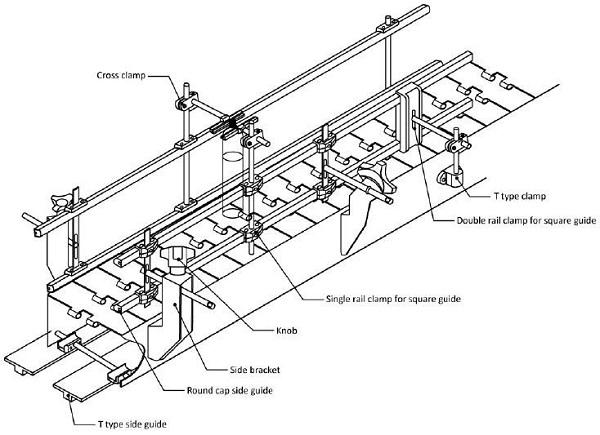 Băng tải và những ứng dụng trong công nghiệp