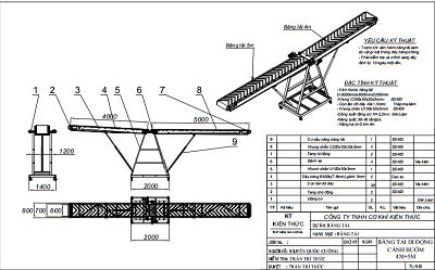 Phương pháp đo chu vi băng tải